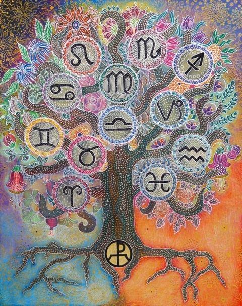 arbol astrologico