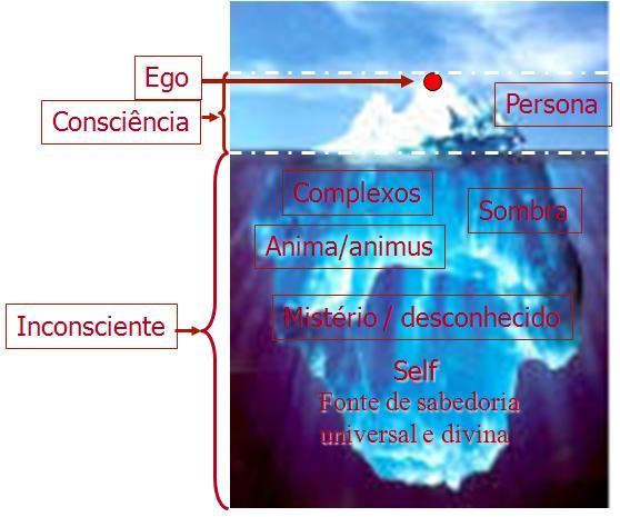 esquema-cons-incons